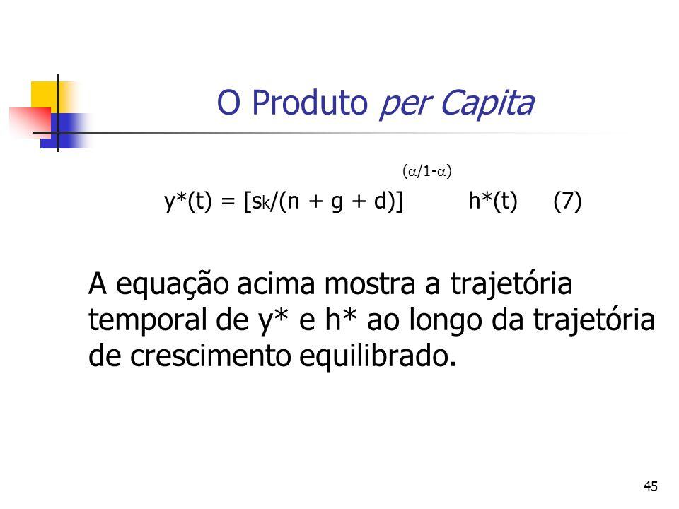 y*(t) = [sk/(n + g + d)] h*(t) (7)